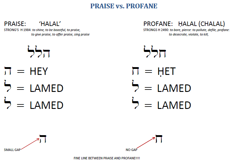 praise vs profane